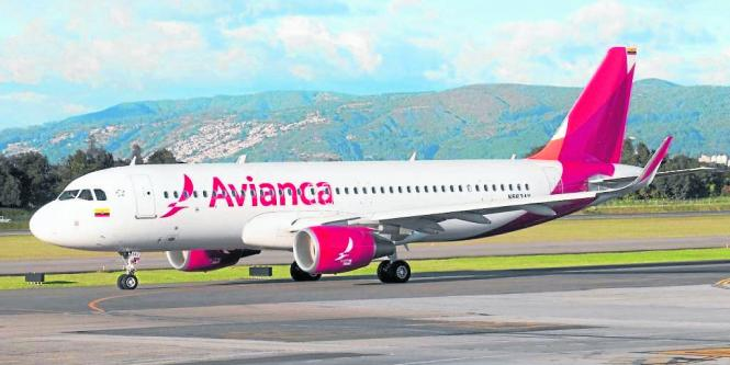 Índices de Avianca